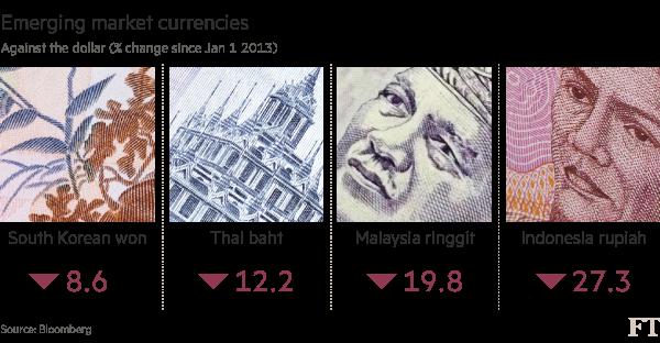 em-currencies