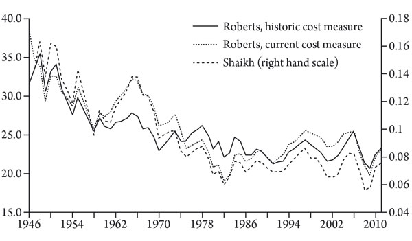 roberts essays in swedish history Michael roberts, in essays in swedish history, points out that the offensively-minded gustavus had actually increased the proportion of pikes compared to that in the essentially defensive dutch army.