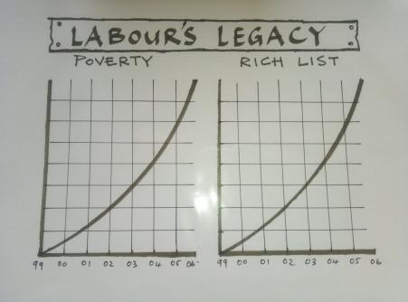 labour's legacy
